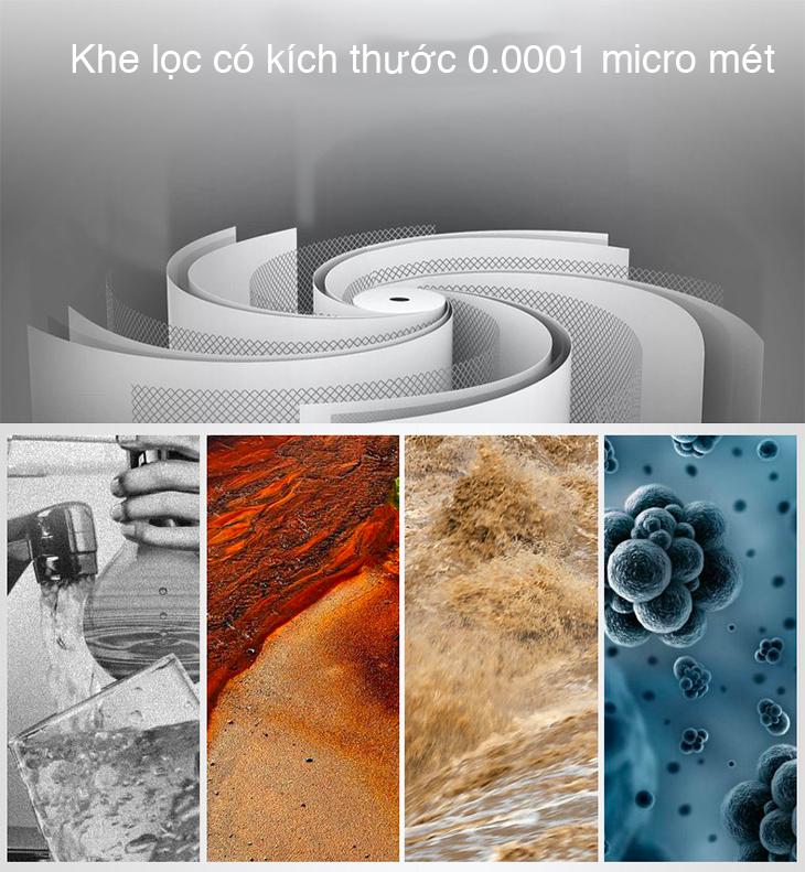 _may-loc-nuoc-ro-la-gi-om-water-52021